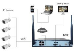 无线NVR套装k9504W